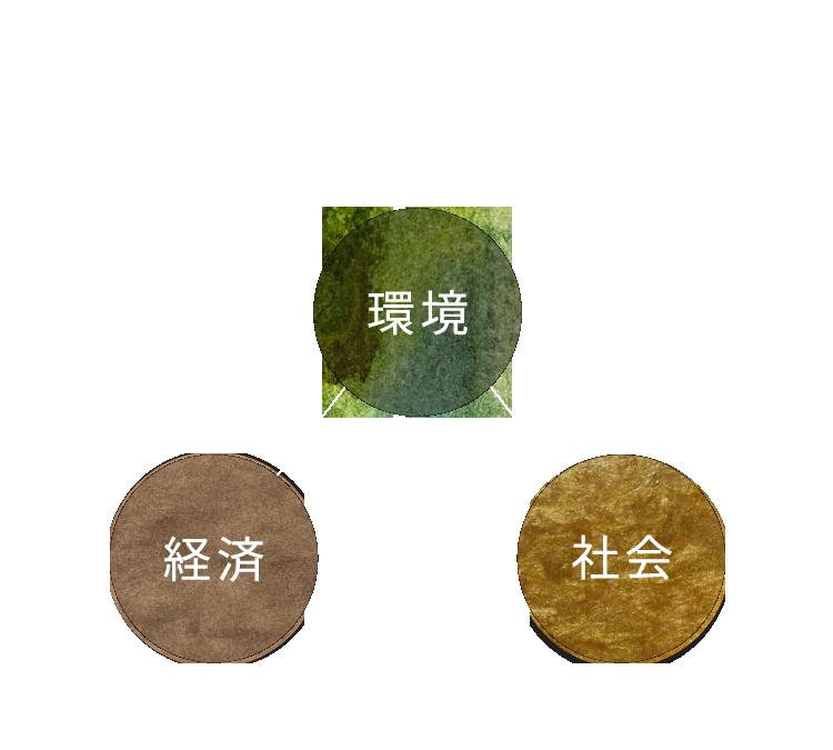森林認証制度